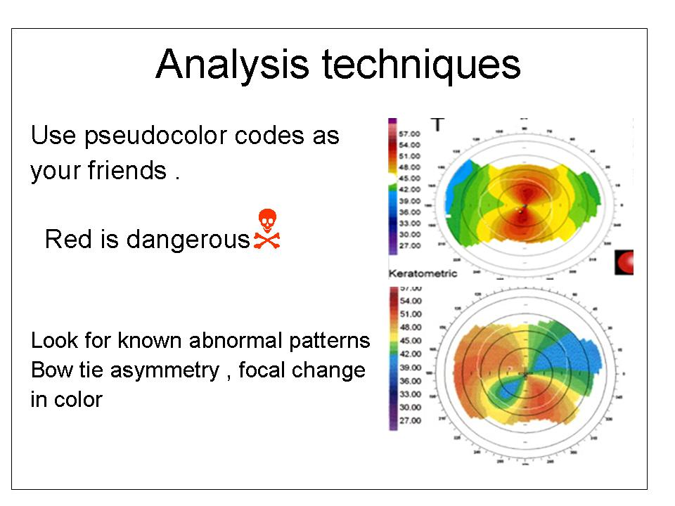 Analysis techniques slide GPrakash.jpg